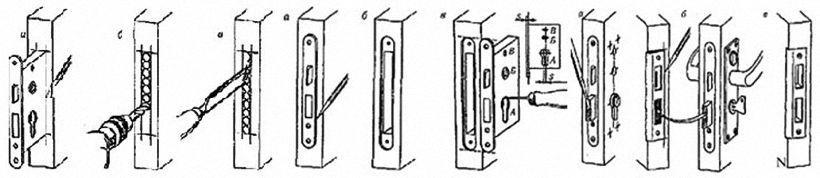 Схема выемки для дверного замка