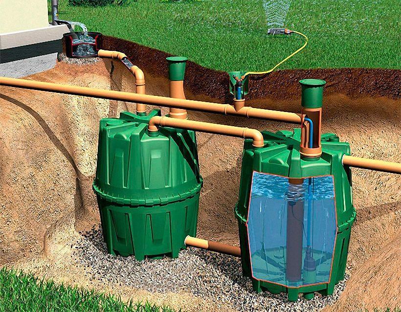 емкость для сбора дождевой воды для частного дома
