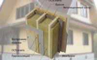 Структура утепление стен каркасного дома