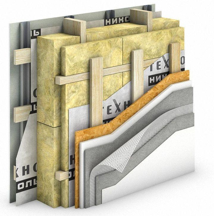 Теплоизоляция для дома Пирог каркасной стены