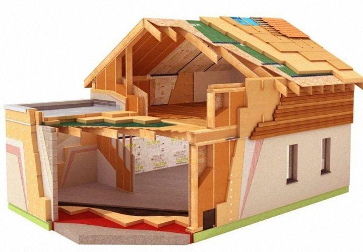 Устройство теплозащиты каркасного дома