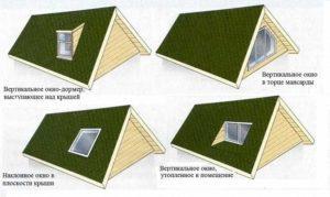 Окна для крыши виды