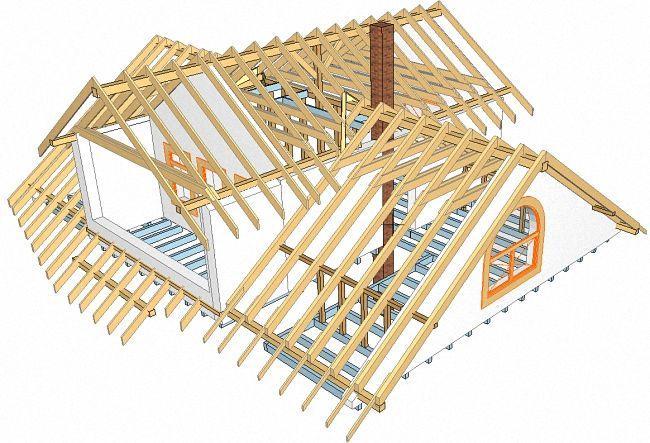 многоскатная крыша стропильная система
