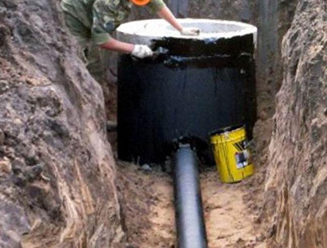 гидроизоляция канализационного калодца