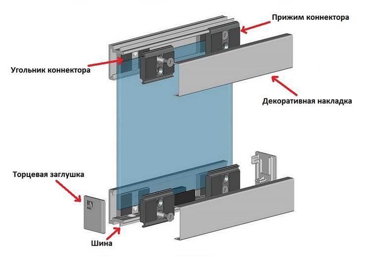 Схема крепления для стеклянных перегородок