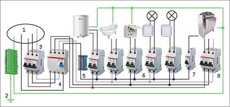 Схема эксплуатации автоматов защиты на трехфазной сети