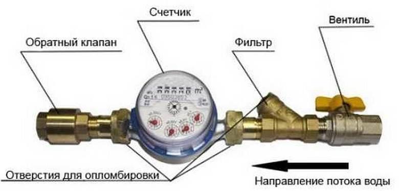 Схема монтажа обратного клапана для воды