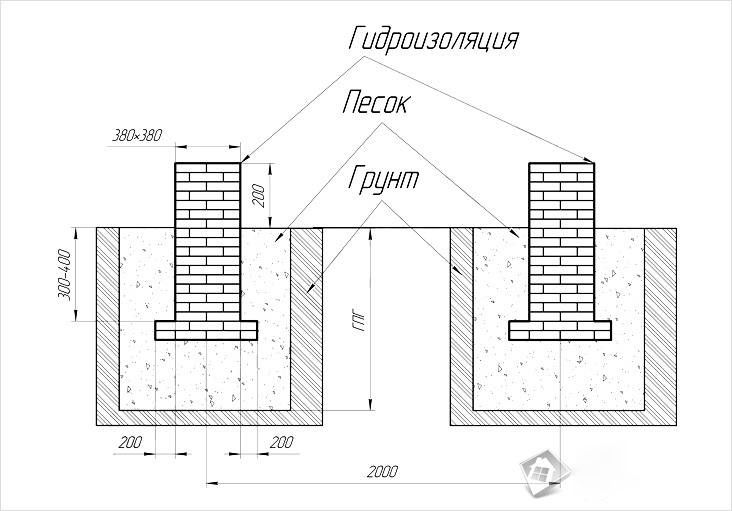 Кирпичный фундамент схема