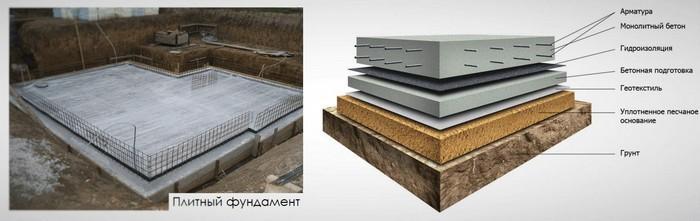 Плитный фундамент для газобетонного дома