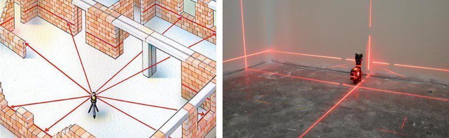 Разметка на полу для лазерного уровня
